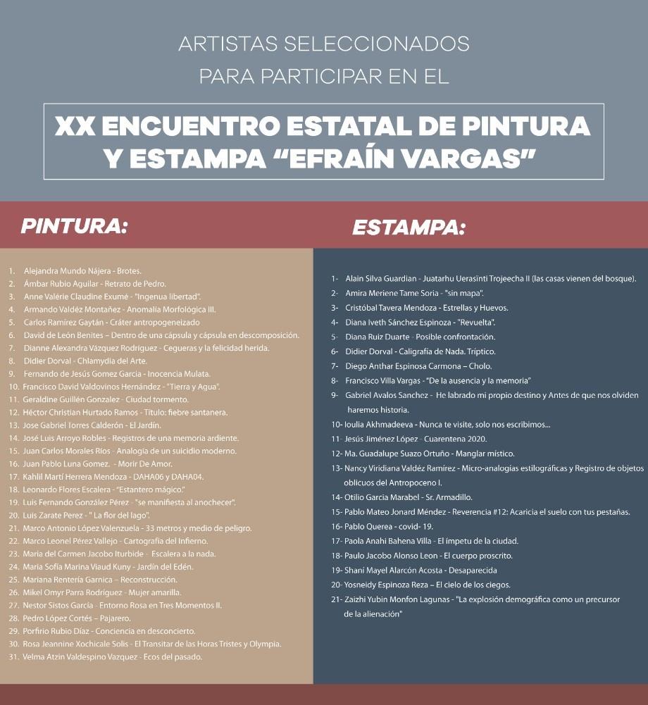 Seleccionan a 52 artistas para participar en el Encuentro Estatal de Pintura y Estampa Efraín Vargas