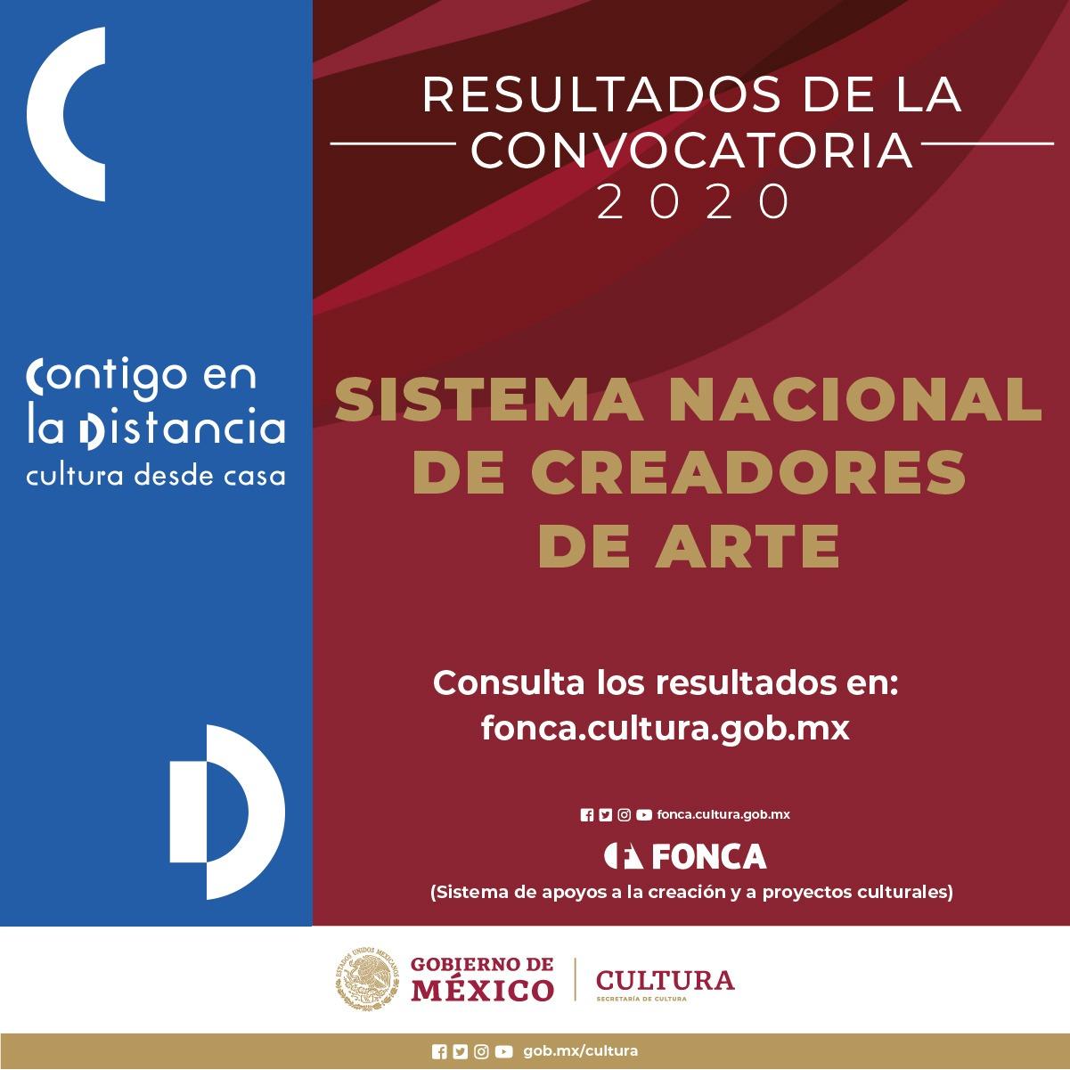 Fonca da a conocer resultados del Sistema  Nacional de Creadores de Arte 2020