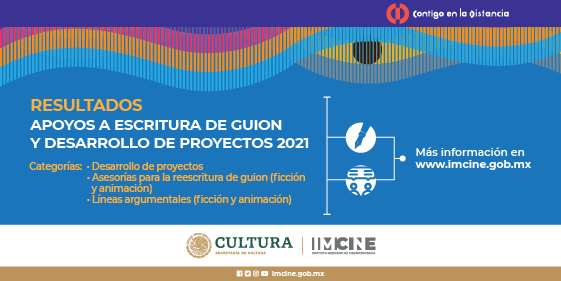 Conoce los resultados de la convocatoria Apoyos a Escritura de Guion y Desarrollo de Proyectos 2021